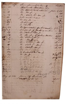 Medical Practice and General Store Ledger. G. H. Baker.