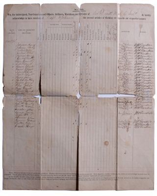 """Receipt Roll of Clothing Issued to Non-Commissioned Officers, Musicians and Privates of Co. """"D"""", 114th Regt. U.S.C.T."""